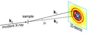 Source: www.physik.uni-kiel.de